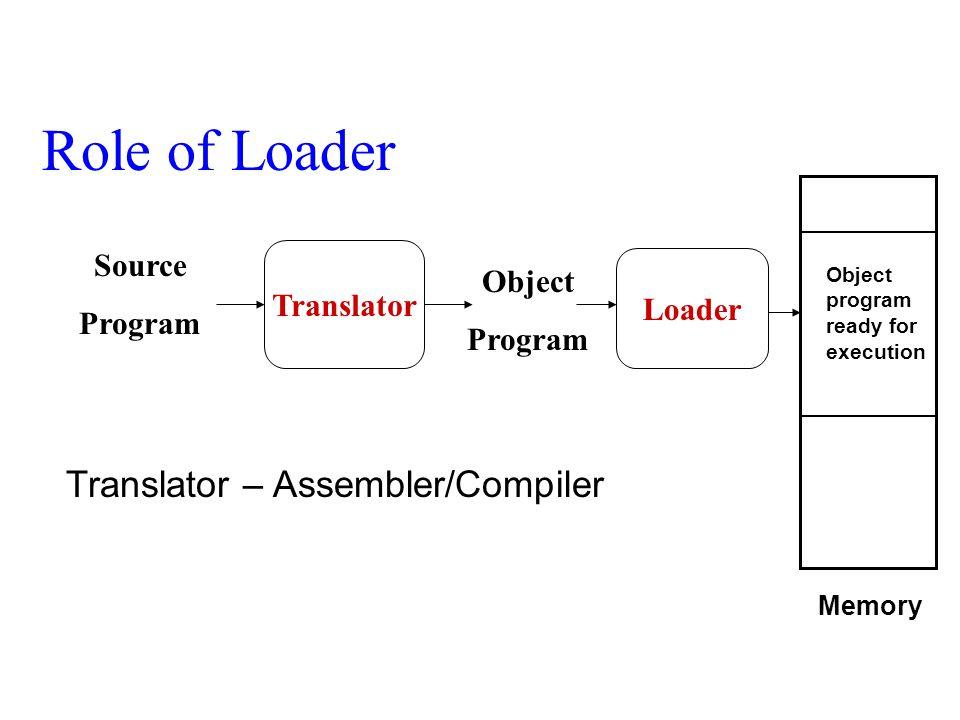 Role of Loader and Linker Source Program Assembler Object Program Linker Executable Code Loader Object program ready for execution Memory