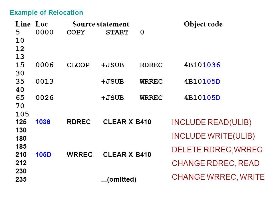 LineLoc Source statementObject code 50000COPY START 0 10 12 13 150006CLOOP+JSUB RDREC4B101036 30 350013+JSUB WRREC4B10105D 40 650026+JSUB WRREC4B10105