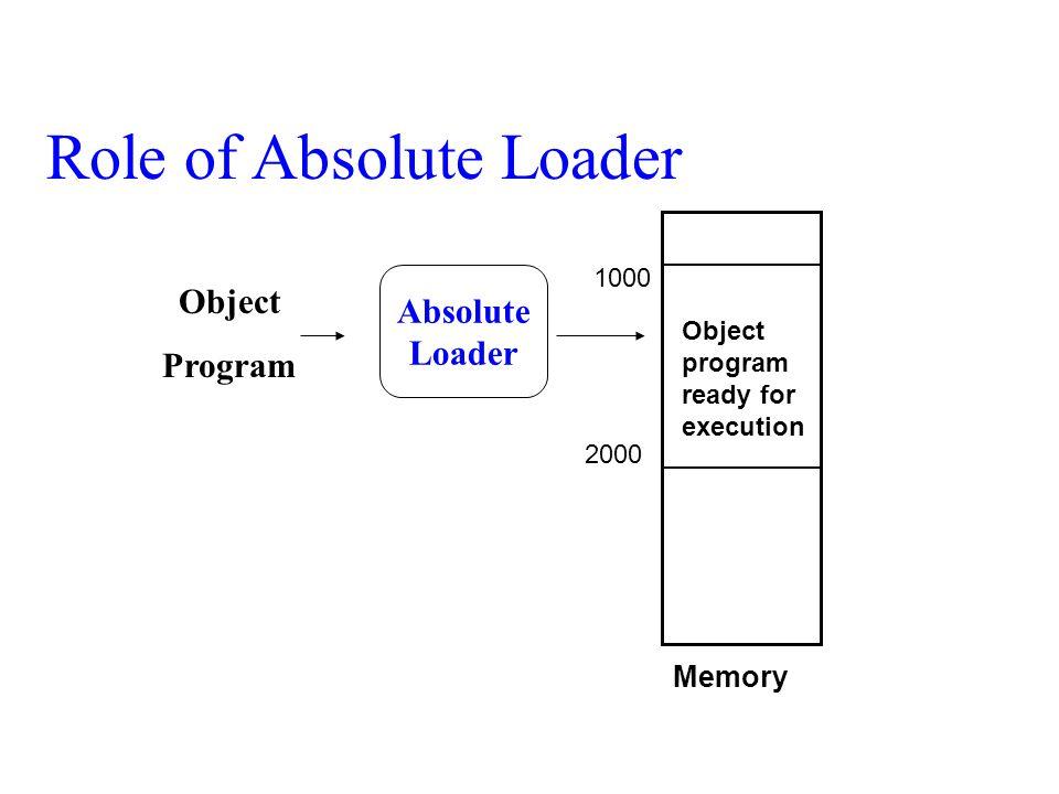 Object Program H COPY 001000 00107A T 001000 1E 141033 482039 001036 281030 301015 482061...