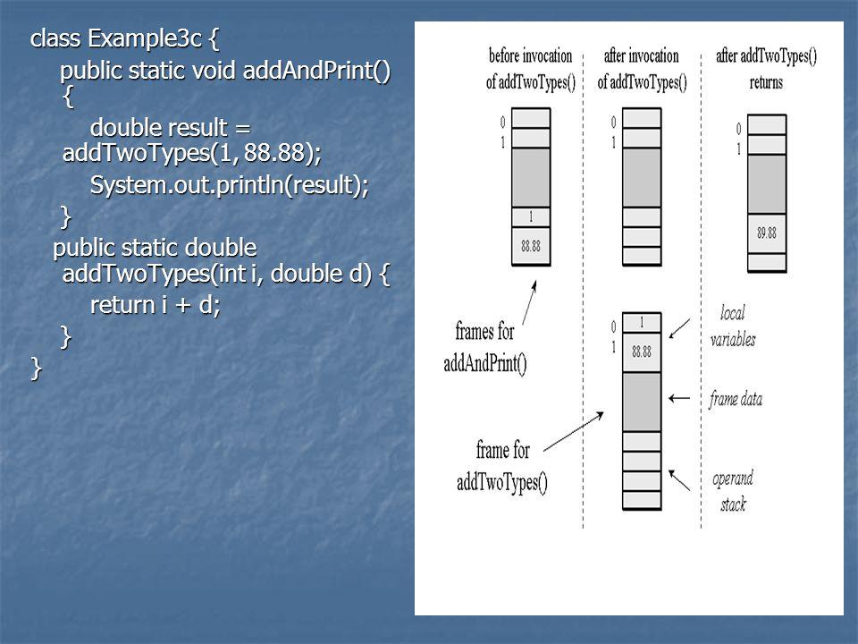 class Example3c { public static void addAndPrint() { public static void addAndPrint() { double result = addTwoTypes(1, 88.88); double result = addTwoTypes(1, 88.88); System.out.println(result); System.out.println(result); } public static double addTwoTypes(int i, double d) { public static double addTwoTypes(int i, double d) { return i + d; return i + d; }}