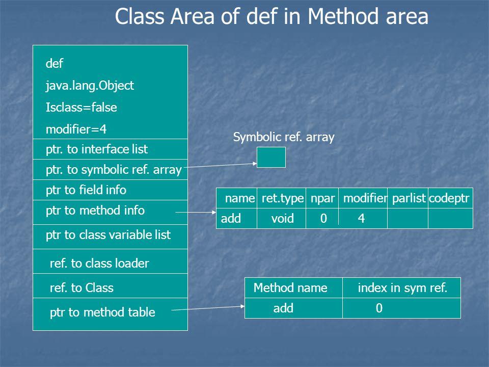 def java.lang.Object Isclass=false modifier=4 ptr.
