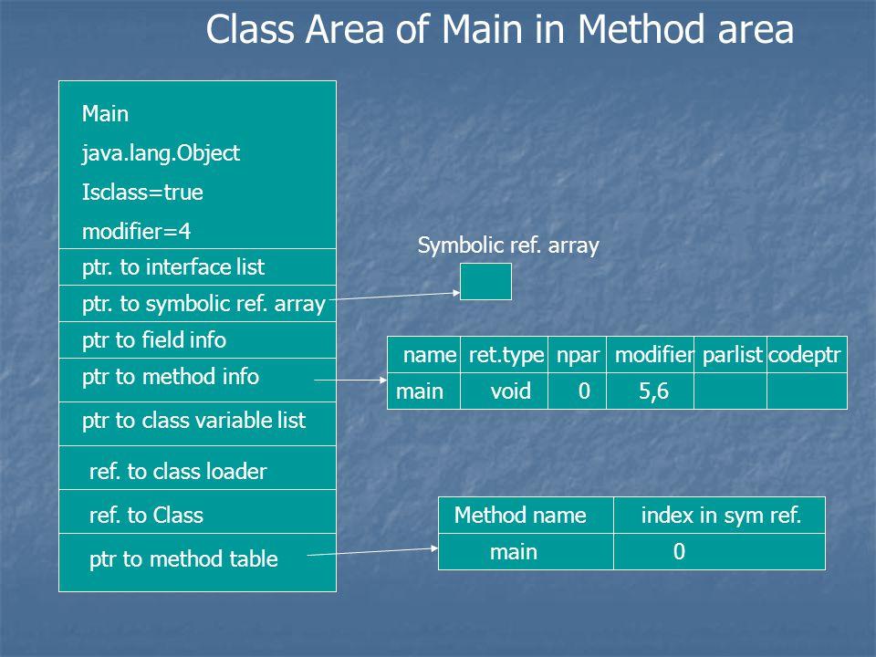 Main java.lang.Object Isclass=true modifier=4 ptr.