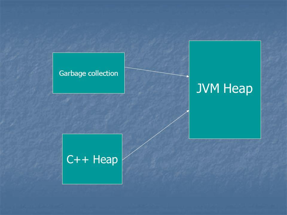 C++ Heap Garbage collection JVM Heap