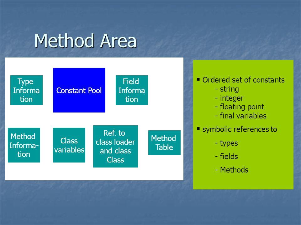 Method Area Constant Pool Type Informa tion Field Informa tion Method Informa- tion Class variables Method Table Ref.