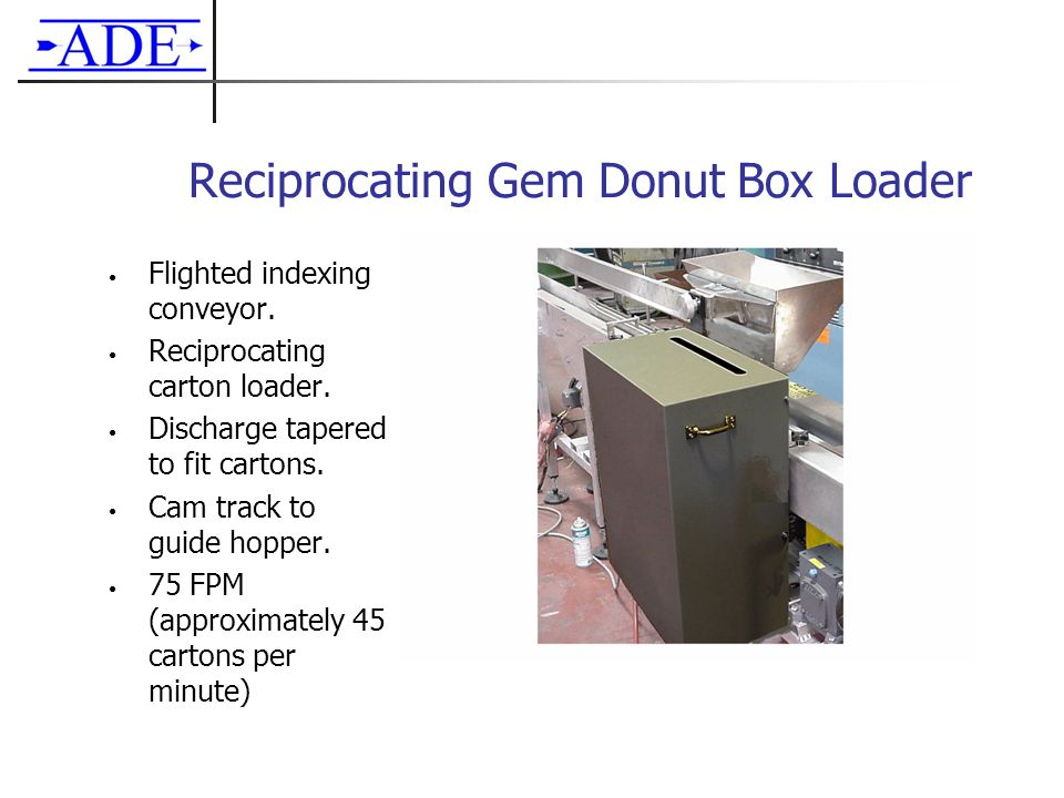 Reciprocating Gem Donut Box Loader Flighted indexing conveyor. Reciprocating carton loader. Discharge tapered to fit cartons. Cam track to guide hoppe