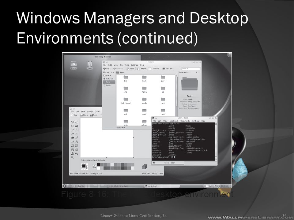 Windows Managers and Desktop Environments (continued) Linux+ Guide to Linux Certification, 3e36 Figure 8-16: The KDE desktop environment