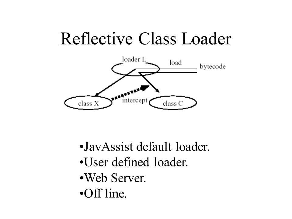 Reflective Class Loader JavAssist default loader. User defined loader. Web Server. Off line.