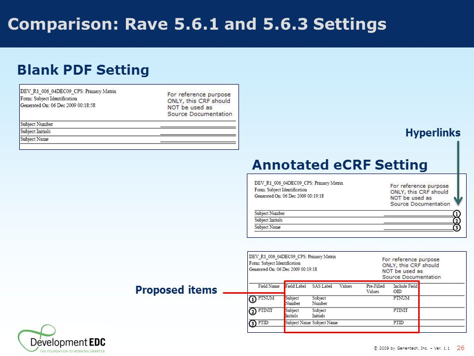 © 2009 by Genentech, Inc. – Ver. 1.1 26 Comparison: Rave 5.6.1 and 5.6.3 Settings Blank PDF Setting Annotated eCRF Setting Proposed items Hyperlinks