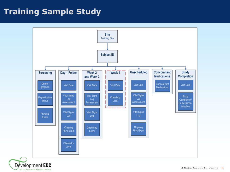 © 2009 by Genentech, Inc. – Ver. 1.1 8 Training Sample Study