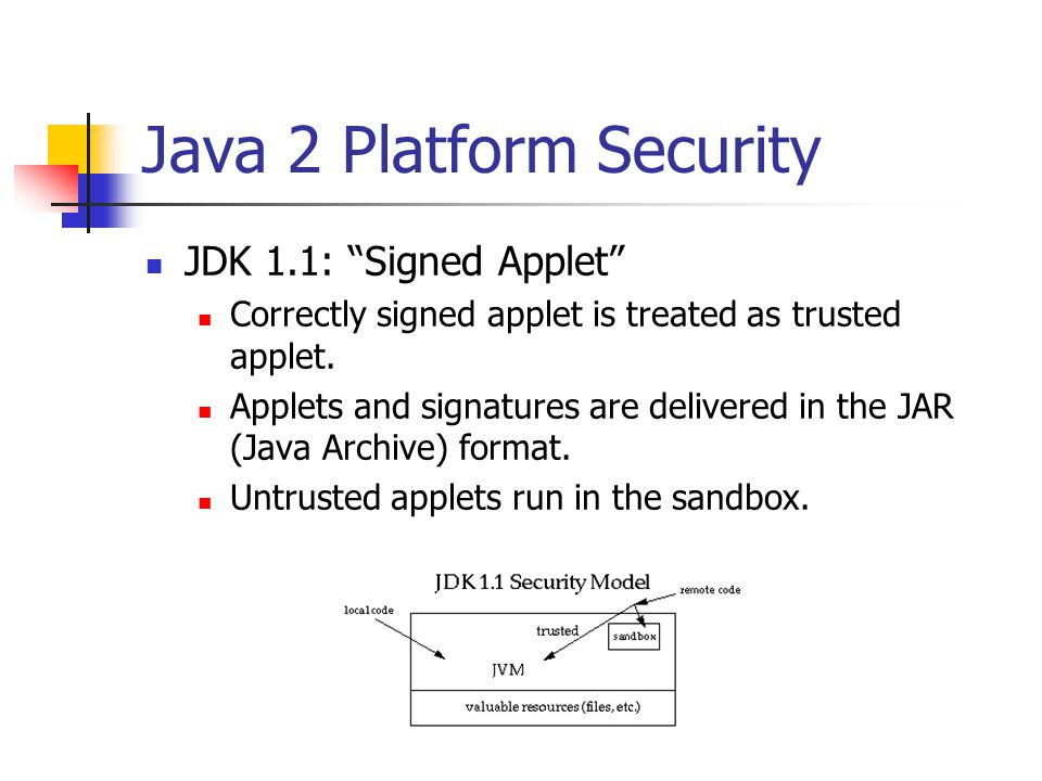 Java 2 Platform Security: Security Manager Program Code Java API Native LibrariesSecurity Manager Access Controller Operating System Program-Specific resources Coordination of Security Manager and Access Controller