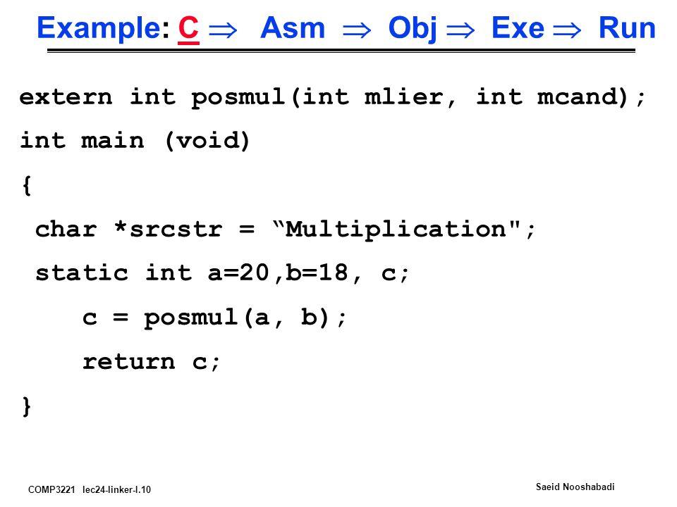 COMP3221 lec24-linker-I.10 Saeid Nooshabadi Example: C  Asm  Obj  Exe  Run extern int posmul(int mlier, int mcand); int main (void) { cha