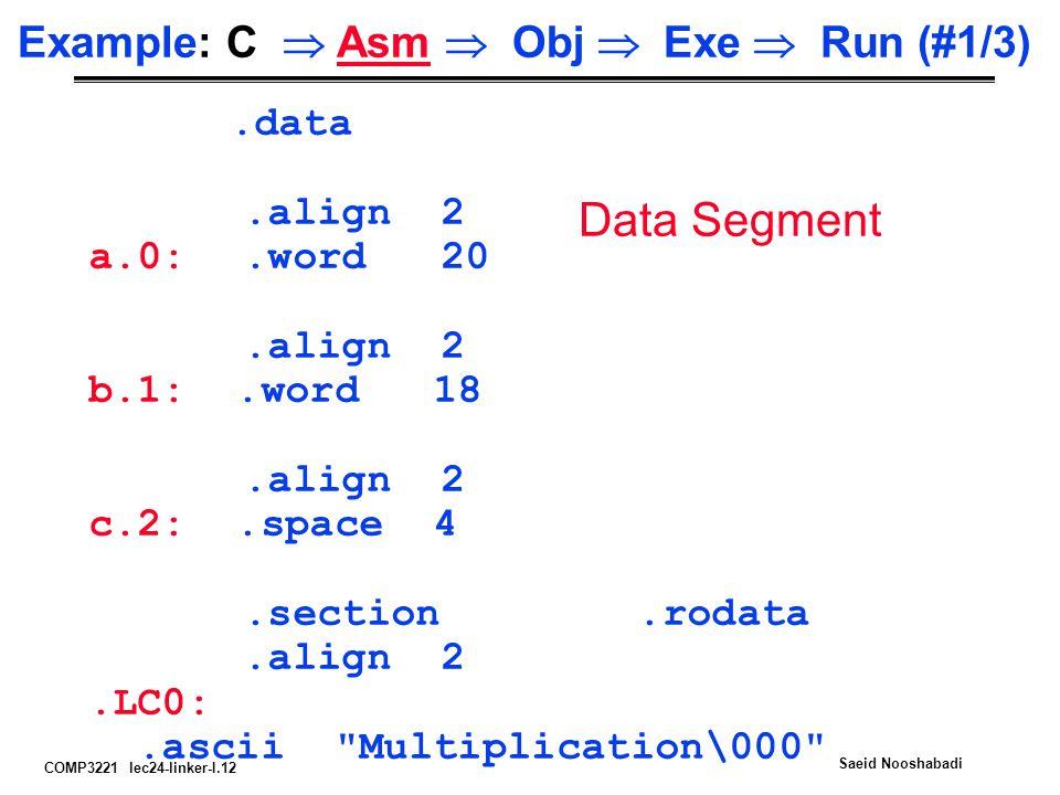 COMP3221 lec24-linker-I.12 Saeid Nooshabadi Example: C  Asm  Obj  Exe  Run (#1/3).data.align 2 a.0:.word 20.align 2 b.1:.word 18.align 2 c.