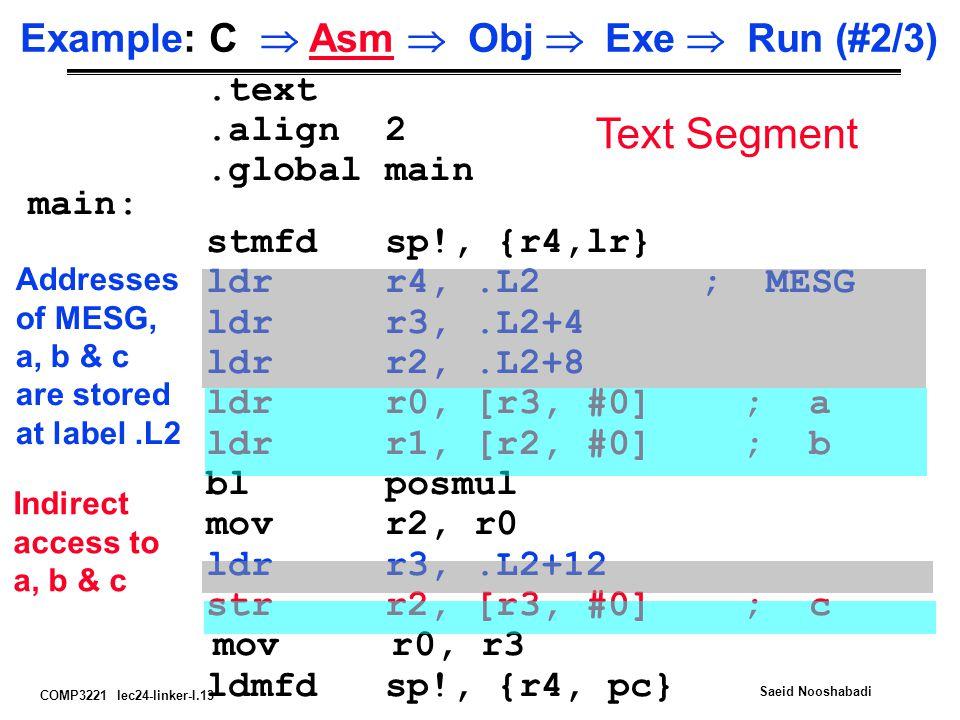 COMP3221 lec24-linker-I.13 Saeid Nooshabadi Example: C  Asm  Obj  Exe  Run (#2/3).text.align 2.global main main: stmfd sp!, {r4,lr} ldr r4,