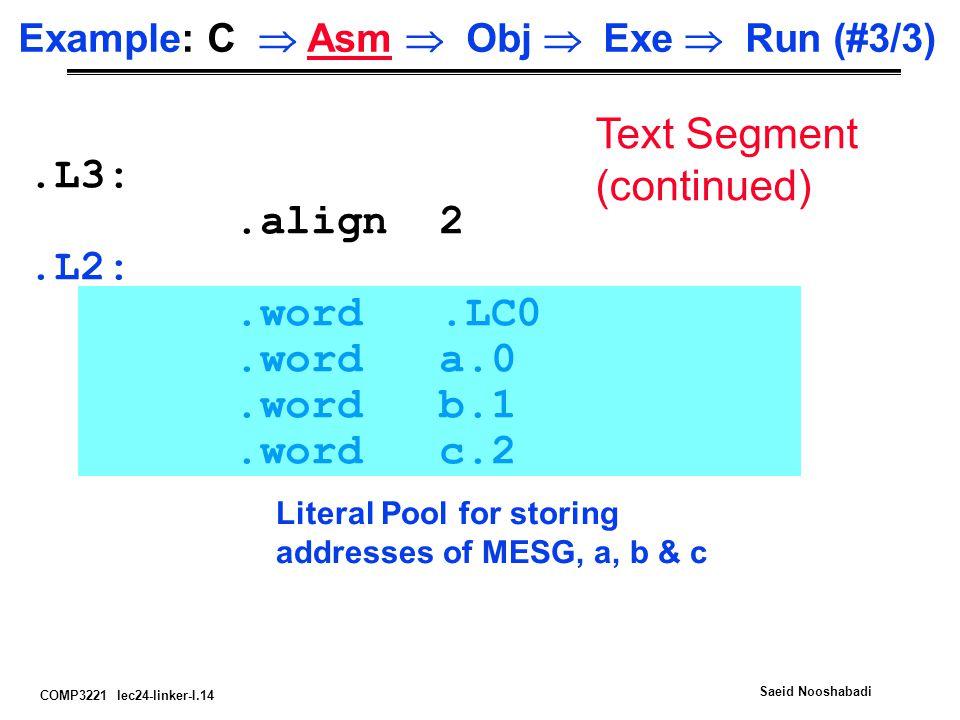 COMP3221 lec24-linker-I.14 Saeid Nooshabadi Example: C  Asm  Obj  Exe  Run (#3/3).L3:.align 2.L2:.word.LC0.word a.0.word b.1.word c.2 Text