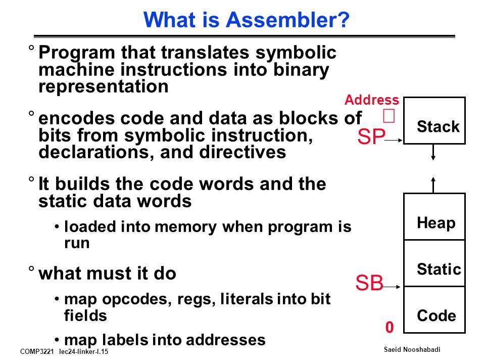 COMP3221 lec24-linker-I.15 Saeid Nooshabadi What is Assembler? °Program that translates symbolic machine instructions into binary representation °enco