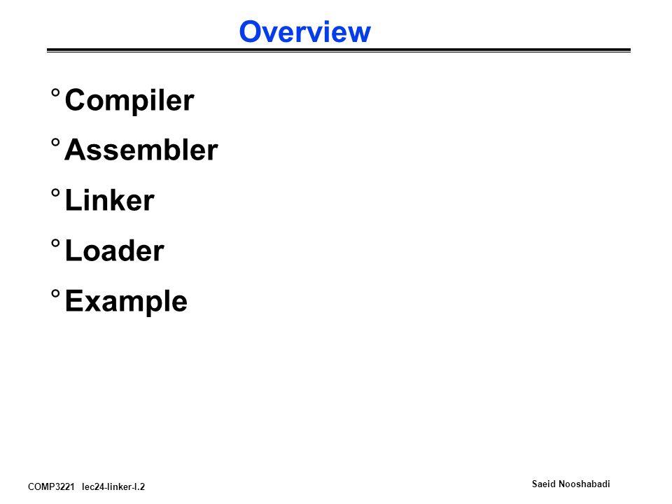 COMP3221 lec24-linker-I.2 Saeid Nooshabadi Overview °Compiler °Assembler °Linker °Loader °Example