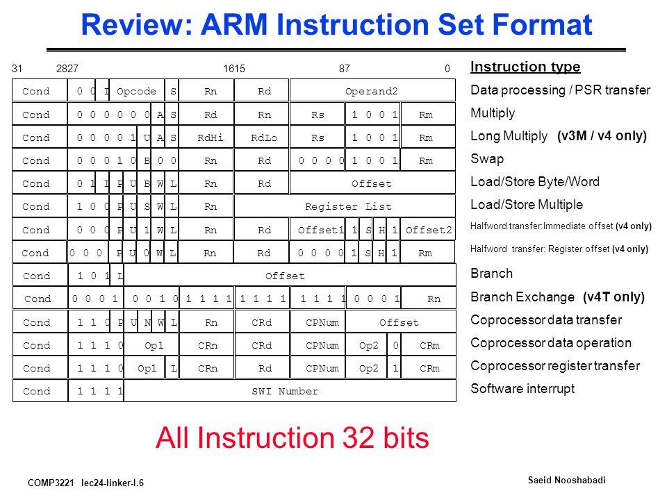 COMP3221 lec24-linker-I.6 Saeid Nooshabadi Review: ARM Instruction Set Format Instruction type Data processing / PSR transfer Multiply Long Multiply (