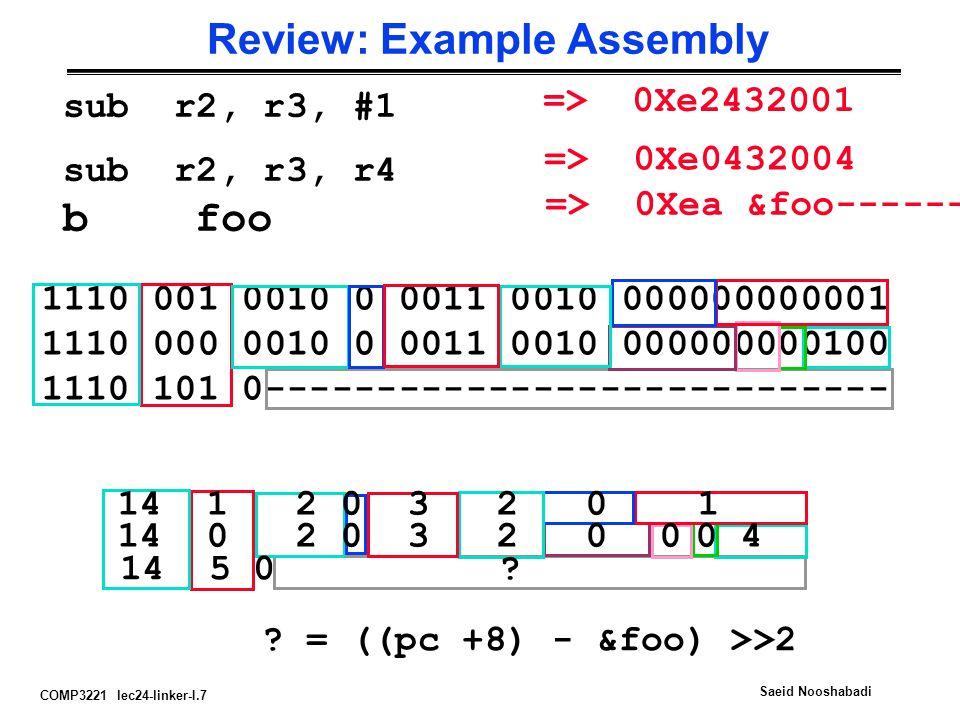 COMP3221 lec24-linker-I.7 Saeid Nooshabadi Review: Example Assembly sub r2, r3, #1 sub r2, r3, r4 bfoo => 0Xe2432001 => 0Xe0432004 14 1 2 0 3 2 0 1 14