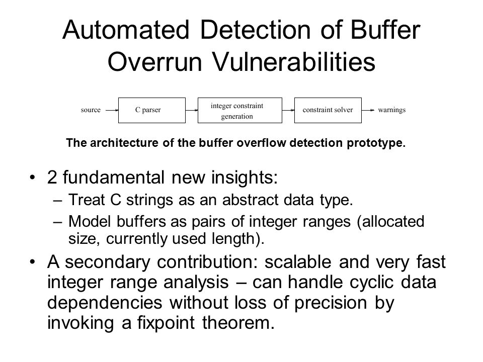 Automated Detection of Buffer Overrun Vulnerabilities 2 fundamental new insights: –Treat C strings as an abstract data type.