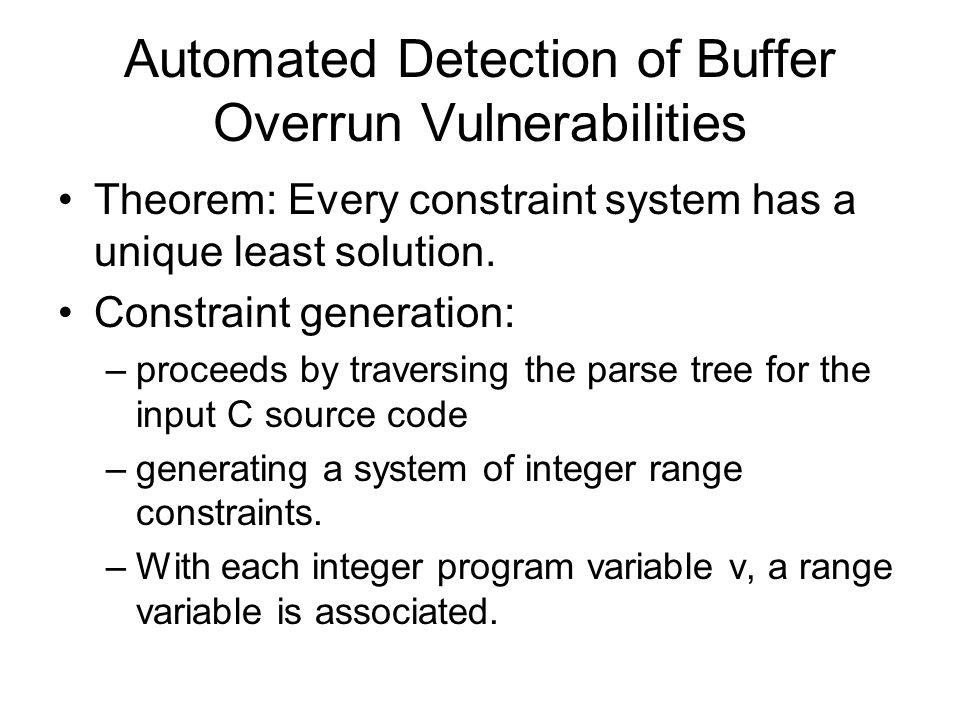 Automated Detection of Buffer Overrun Vulnerabilities alloc(s), len(s).