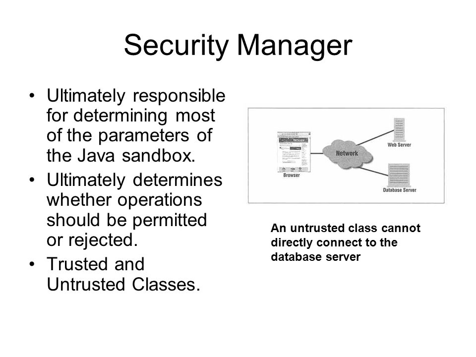 Security Manager Ultimately responsible for determining most of the parameters of the Java sandbox. Ultimately determines whether operations should be