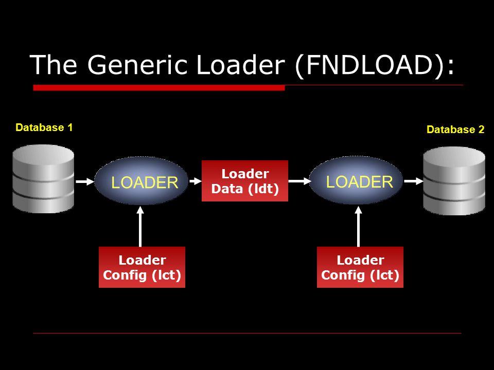 The Generic Loader (FNDLOAD): LOADER Database 2 LOADER Database 1 Loader Data (ldt) Loader Config (lct) Loader Config (lct)