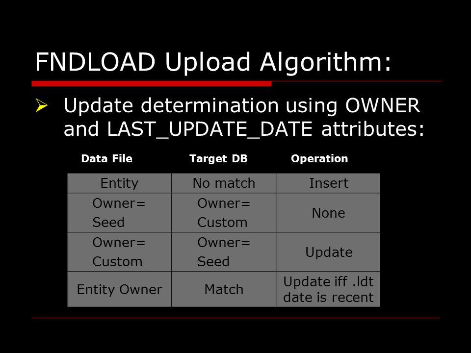 FNDLOAD Upload Algorithm: EntityNo matchInsert Owner= Seed Owner= Custom None Owner= Custom Owner= Seed Update Entity OwnerMatch Update iff.ldt date is recent