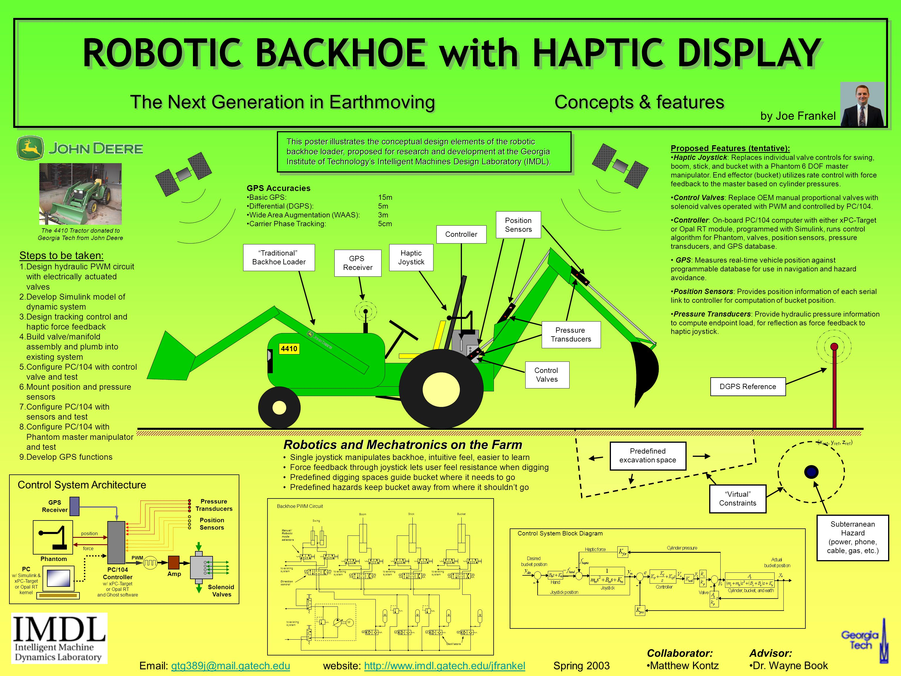 Traditional Backhoe Loader Haptic Joystick GPS Receiver Controller Control Valves Position Sensors Concepts & features 4410 Subterranean Hazard (power, phone, cable, gas, etc.) Virtual Constraints Predefined excavation space by Joe Frankel This poster illustrates the conceptual design elements of the robotic backhoe loader, proposed for research and development at the Georgia Institute of Technology's Intelligent Machines Design Laboratory (IMDL).