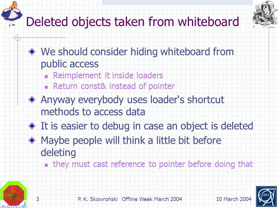 3P. K. Skowroński Offline Week March 200410 March 2004 Deleted objects taken from whiteboard We should consider hiding whiteboard from public access R