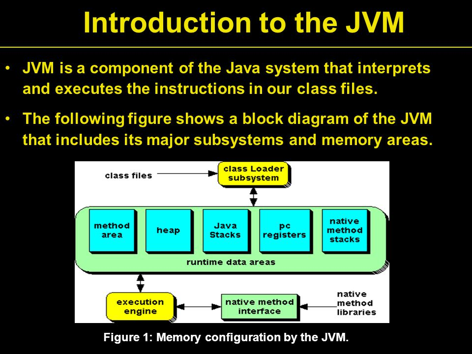 Introduction to the JVM JVM is a component of the Java system that interprets and executes the instructions in our class files.