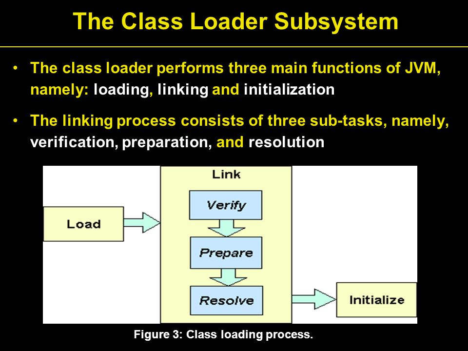 The Class Loader Subsystem The class loader performs three main functions of JVM, namely: loading, linking and initialization The linking process consists of three sub-tasks, namely, verification, preparation, and resolution Figure 3: Class loading process.