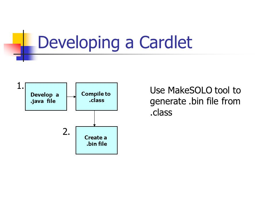 Developing a Cardlet Develop a.java file 1. Compile to.class Create a.bin file 2.