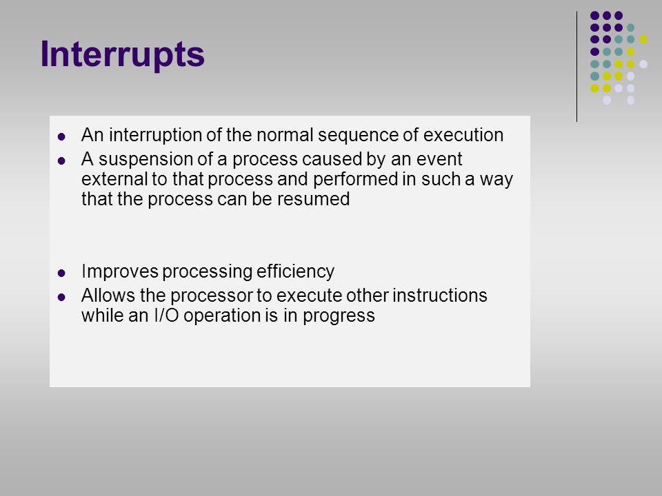 KernelProcess jProcess iISRsIdle Process Hardware Process Starts Program Process running Switch to Another program BIOS I/O