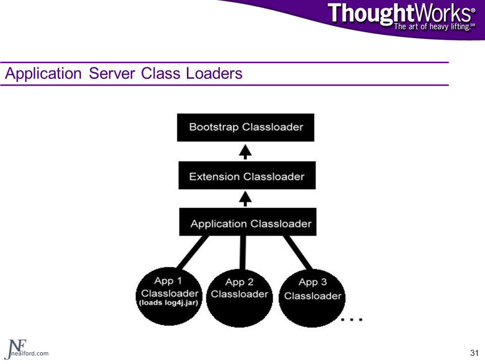 31 Application Server Class Loaders