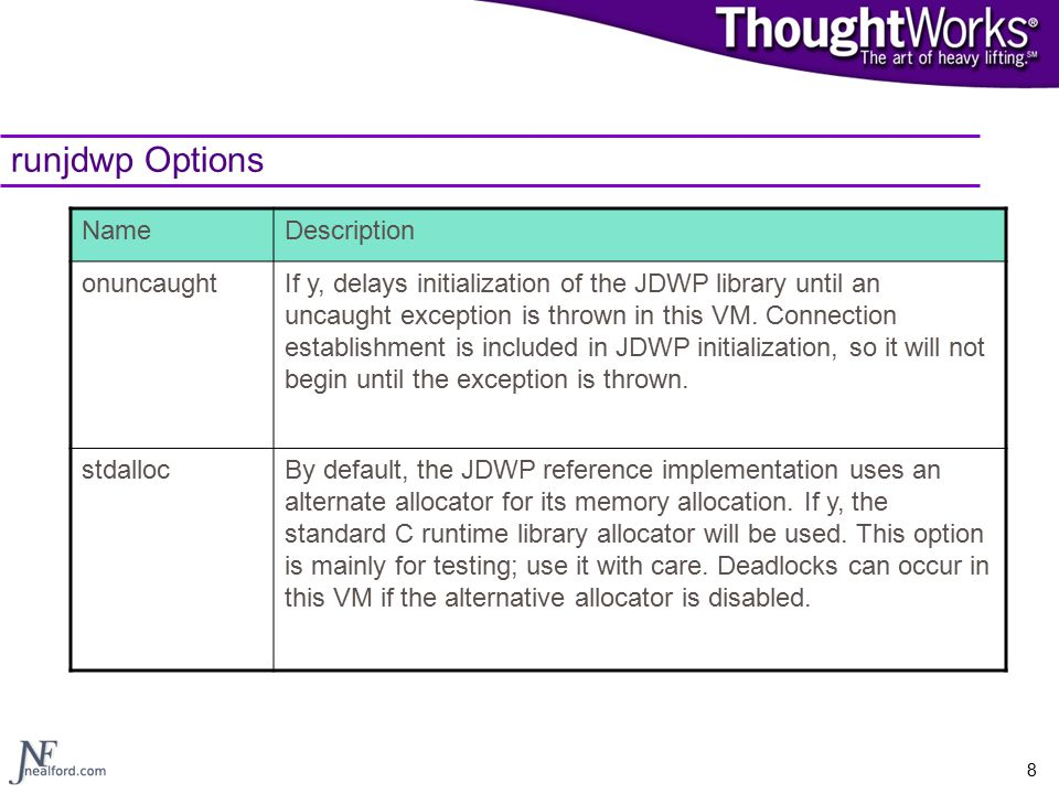 8 runjdwp Options NameDescription onuncaughtIf y, delays initialization of the JDWP library until an uncaught exception is thrown in this VM. Connecti