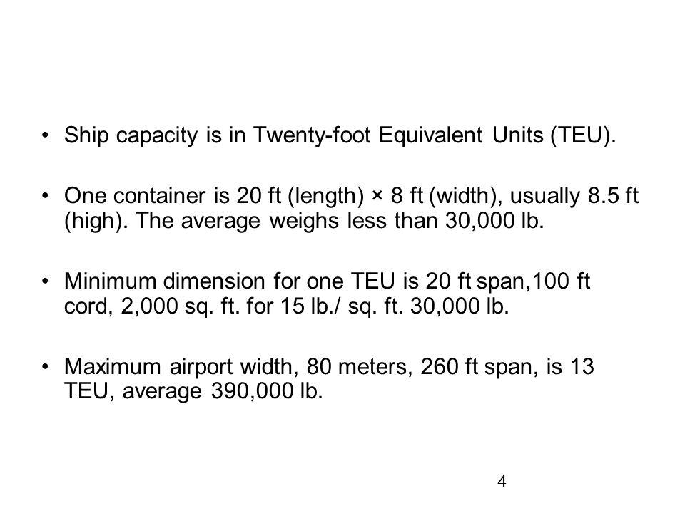 4 Ship capacity is in Twenty-foot Equivalent Units (TEU).