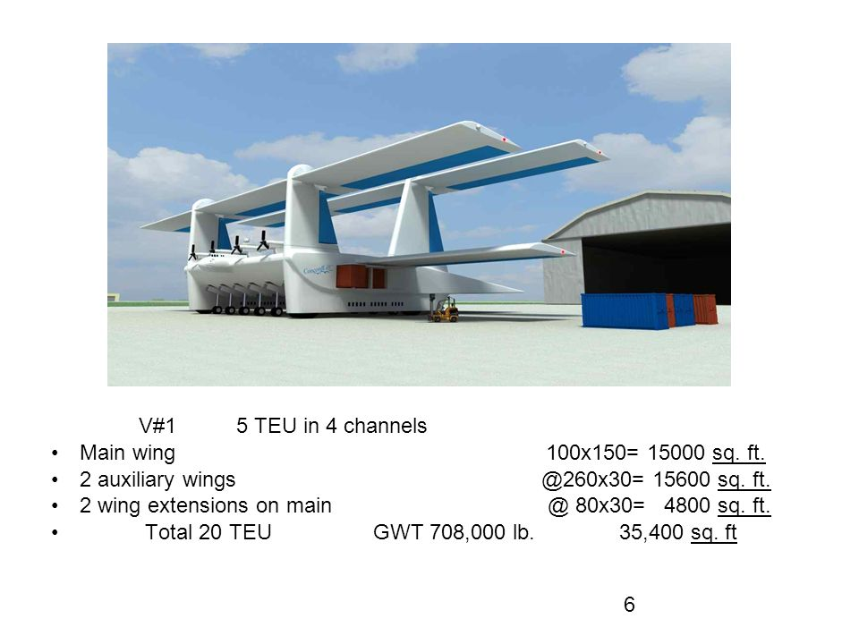 7 V#2 16 autos in 20 channels - or 13 containers in 6 channels The wing is thick enough for most auto channels to be double height Main wing 270x200=54000 sq.