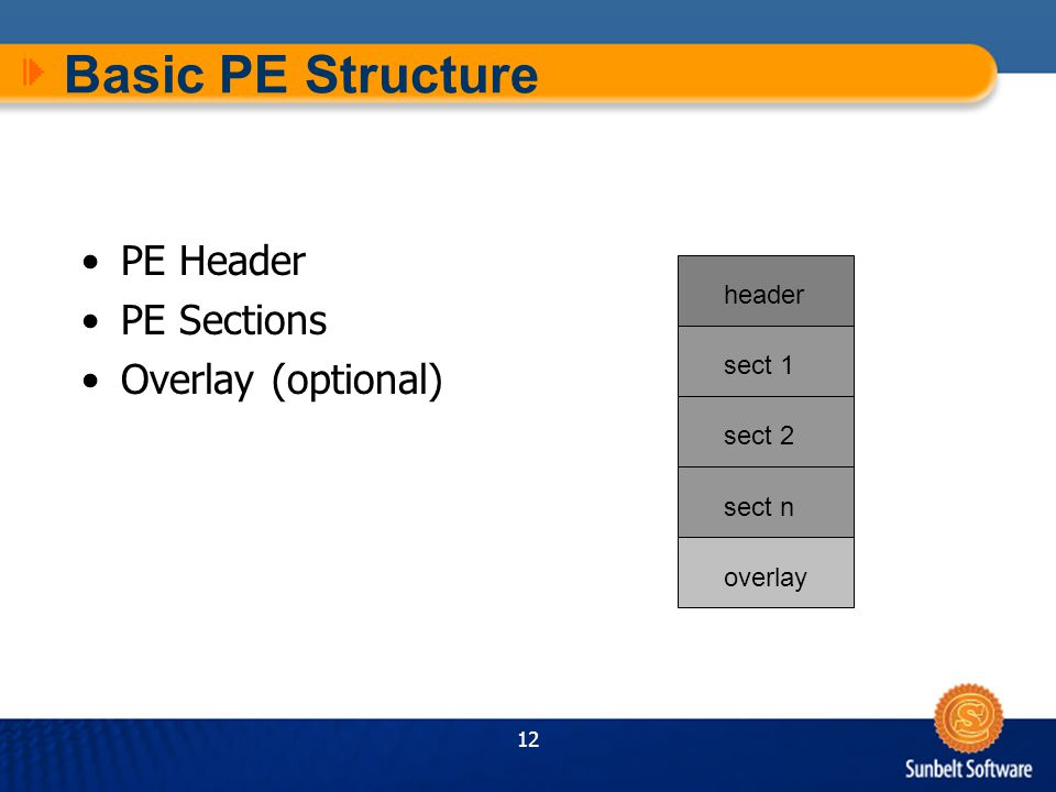12 Basic PE Structure PE Header PE Sections Overlay (optional) header sect 1 sect 2 sect n overlay