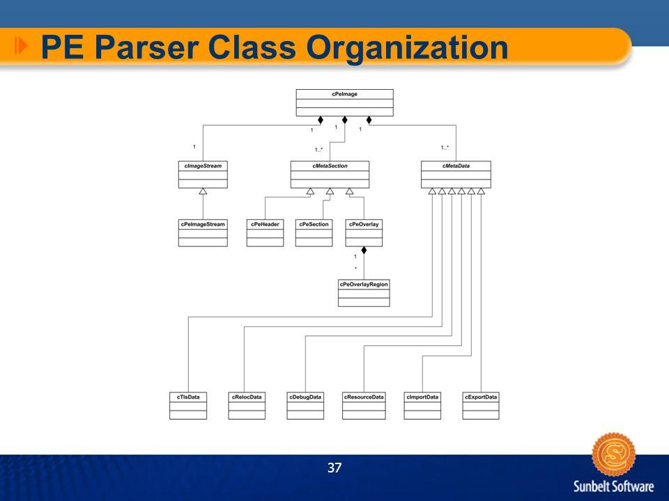 37 PE Parser Class Organization