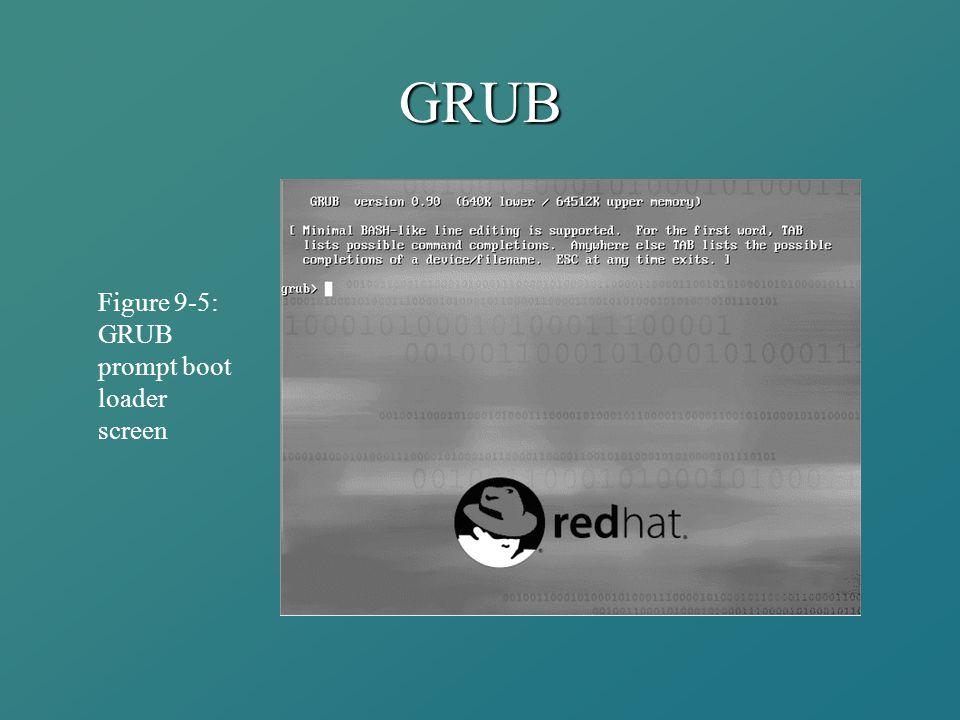GRUB Figure 9-5: GRUB prompt boot loader screen