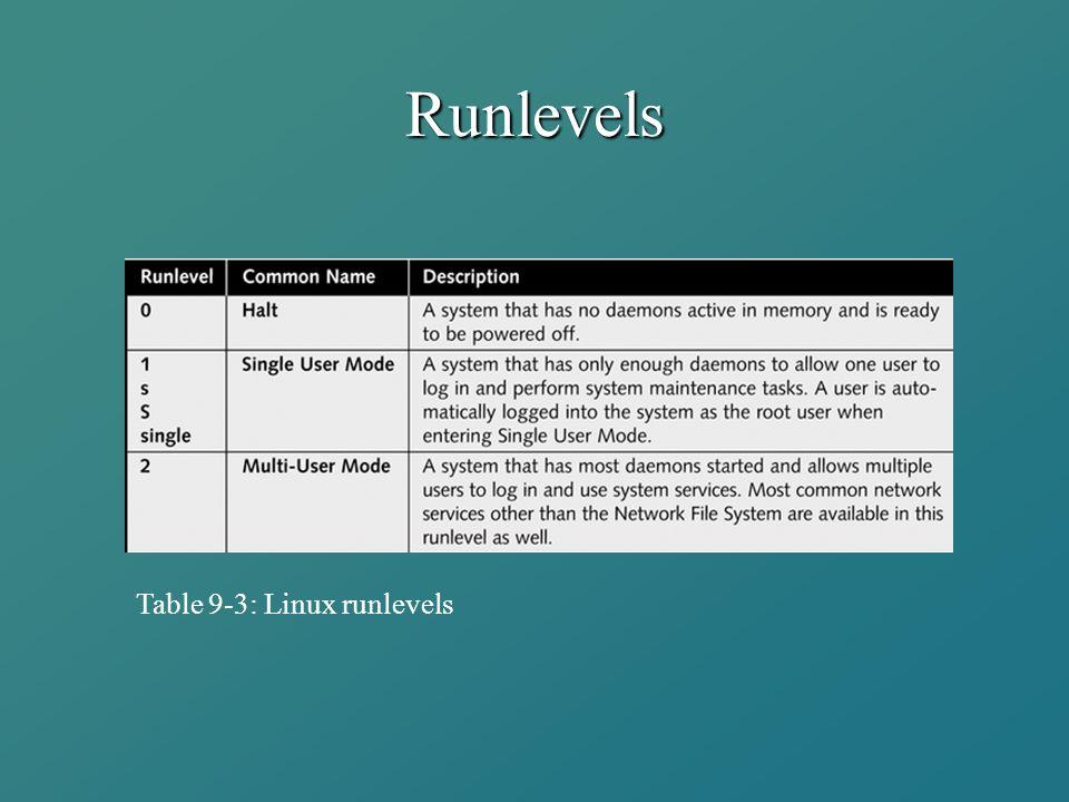 Runlevels Table 9-3: Linux runlevels