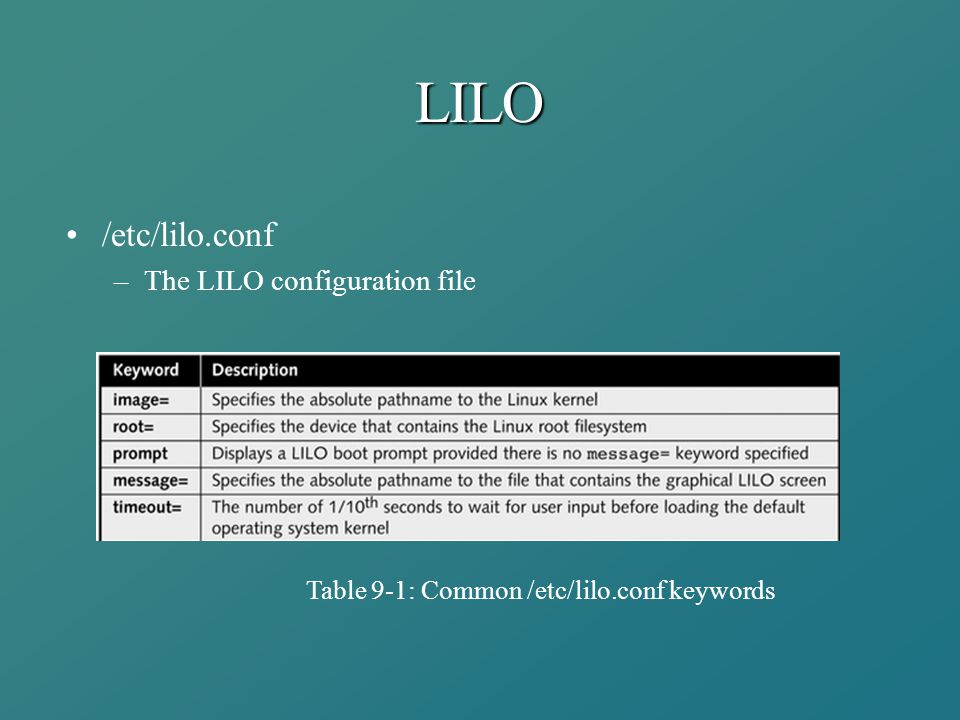 LILO /etc/lilo.conf –The LILO configuration file Table 9-1: Common /etc/lilo.conf keywords