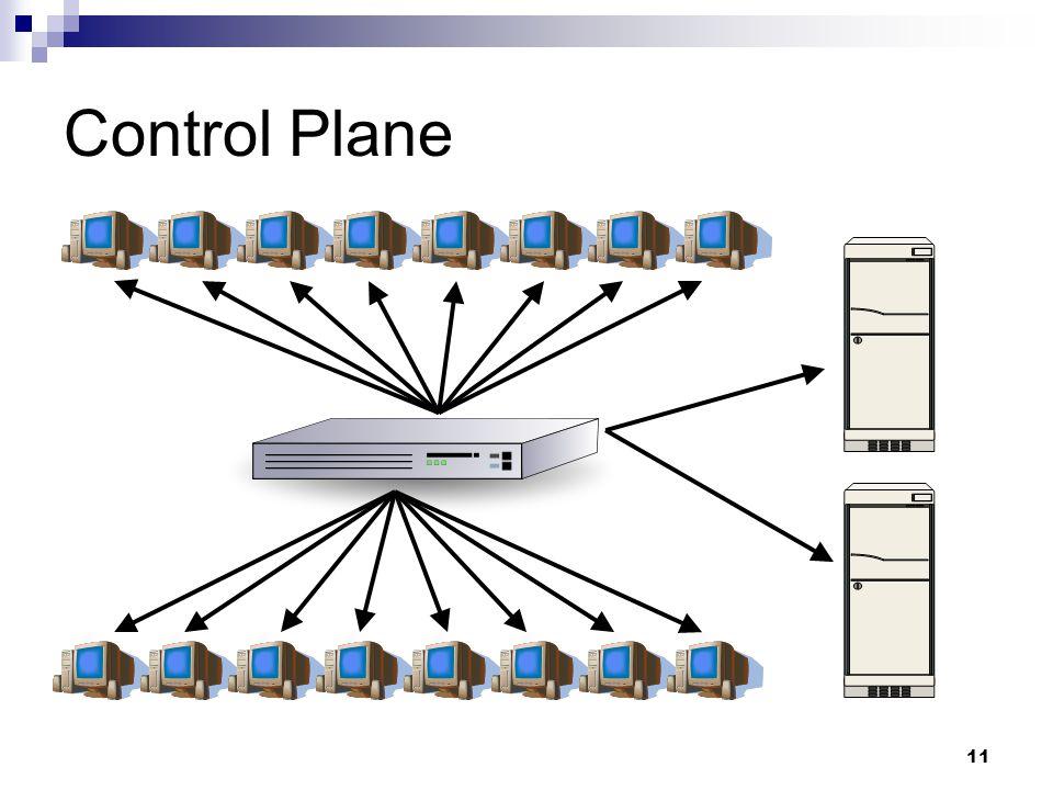 11 Control Plane