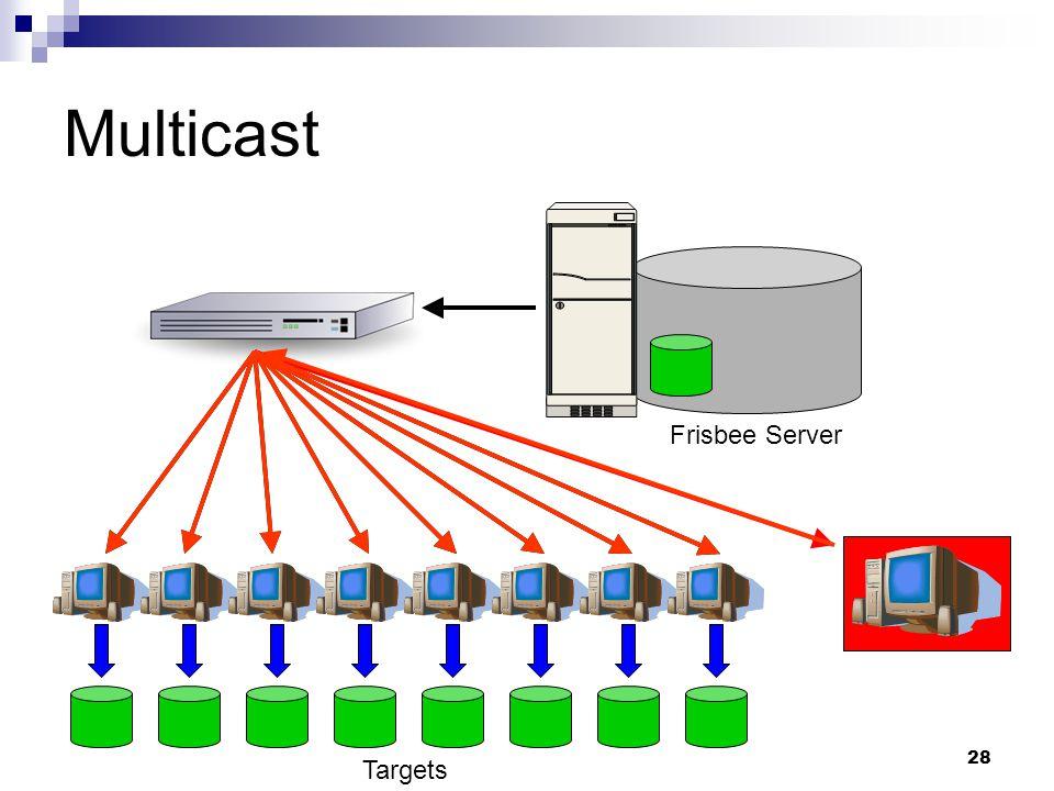 28 Multicast Targets Frisbee Server