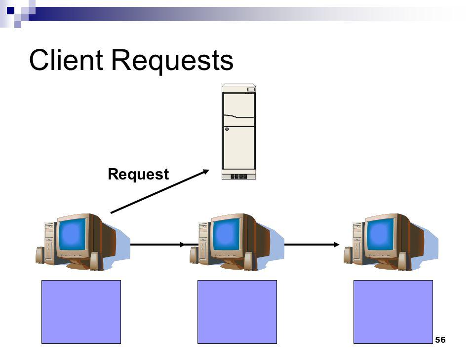 56 Client Requests Request