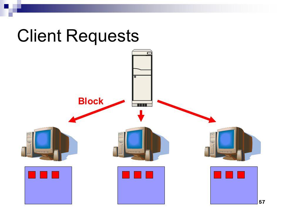 57 Client Requests Block