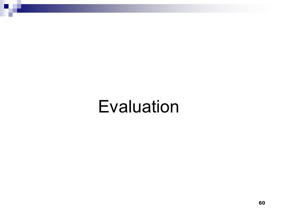 60 Evaluation