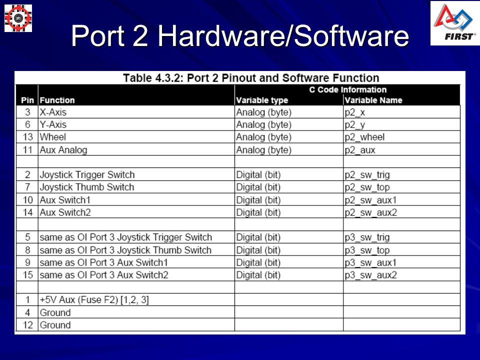 Port 1 Hardware/Software