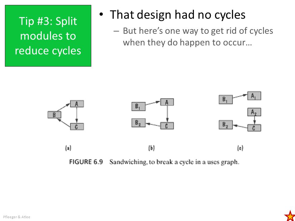 Tip #3: Split modules to reduce cycles That design had no cycles – But here's one way to get rid of cycles when they do happen to occur… Pfleeger & Atlee