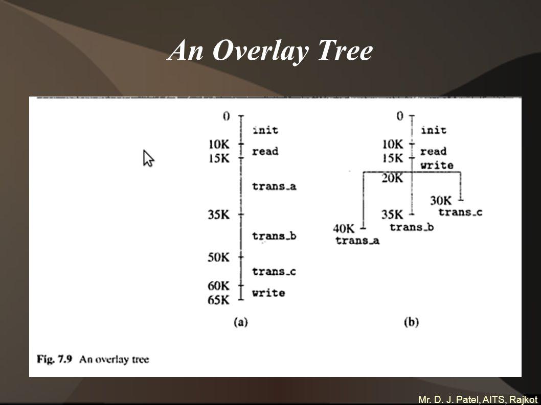 Mr. D. J. Patel, AITS, Rajkot An Overlay Tree